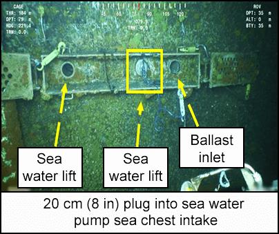 20 cm (8 in) plug into sea water pump sea chest intake