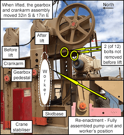 Re-enactment - Fully assembled pump unit and  worker's position