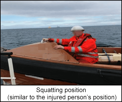 Squatting position (similar to the injured person's position)
