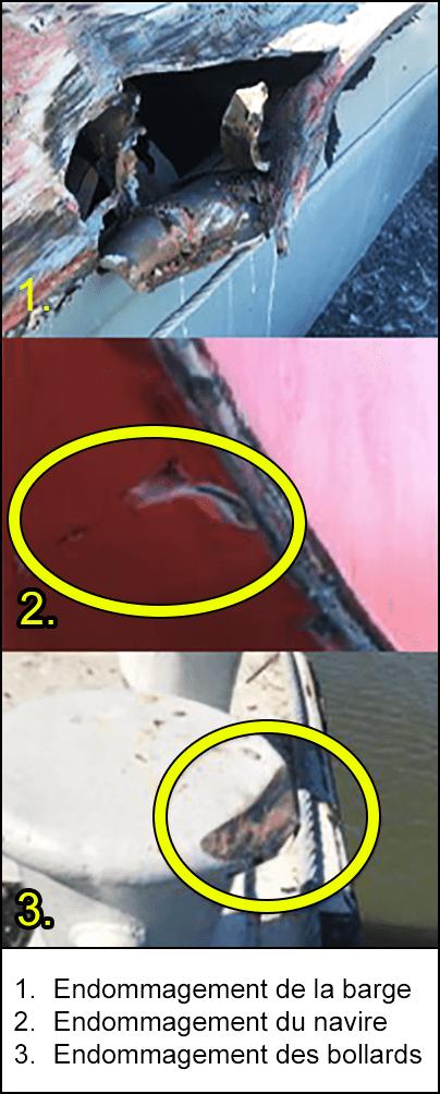 Dommages causés à la barge, au navire et aux bollards