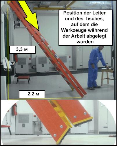 Die in einem falschen Winkel zur Wand aufgestellte Leiter. Ein Arbeiter steht in der Nähe der Leiter neben dem Tisch mit Werkzeugen.