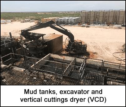 Mud tanks, excavator and vertical cuttings dryer