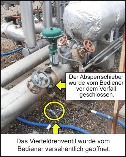 Das geöffnete Ventil neben größeren Rohrleitungen. Der Absperrschieber an der dem geöffneten Ventil nächstgelegenen Rohrleitung war geschlossen.