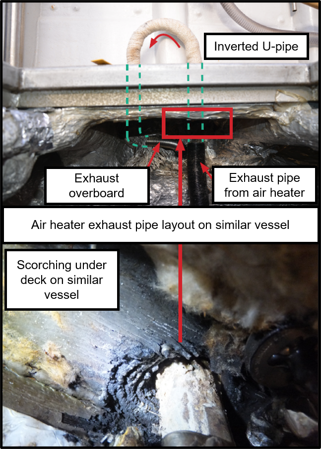 The underdeck exhaust, damaged and causing the fire.