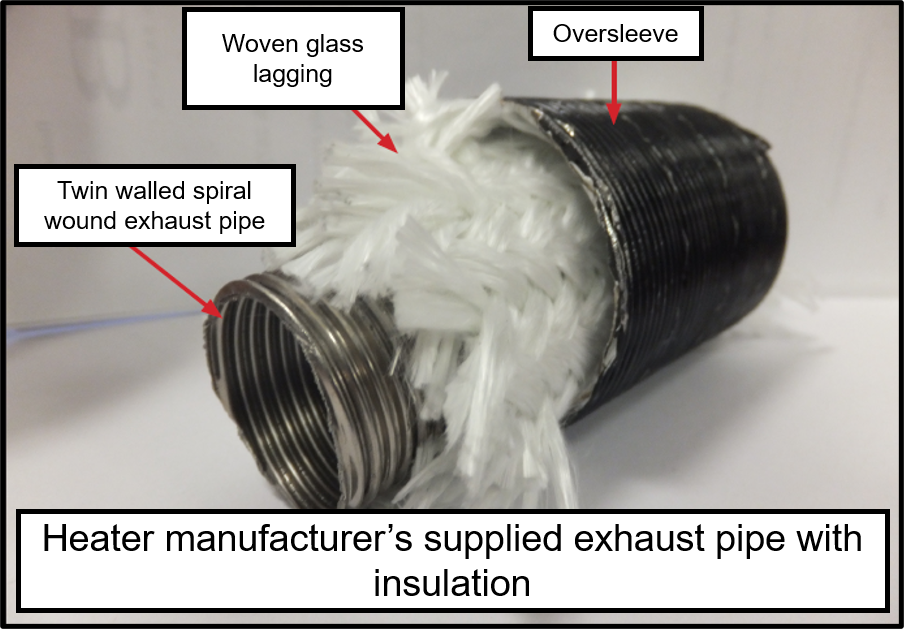 A cross section of the exhausted pipe with built in insulation.
