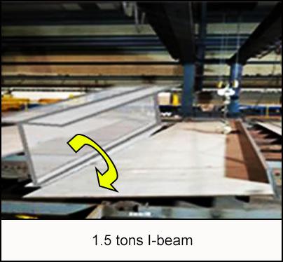 1.5 tons I-beam